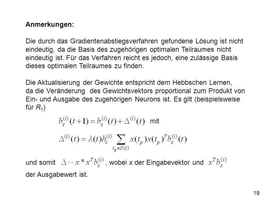 19 Anmerkungen: Die durch das Gradientenabstiegsverfahren gefundene Lösung ist nicht eindeutig, da die Basis des zugehörigen optimalen Teilraumes nicht eindeutig ist.