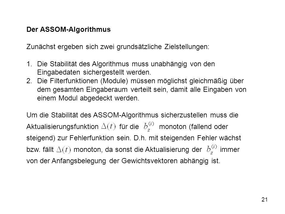 21 Der ASSOM-Algorithmus Zunächst ergeben sich zwei grundsätzliche Zielstellungen: 1.Die Stabilität des Algorithmus muss unabhängig von den Eingabedaten sichergestellt werden.
