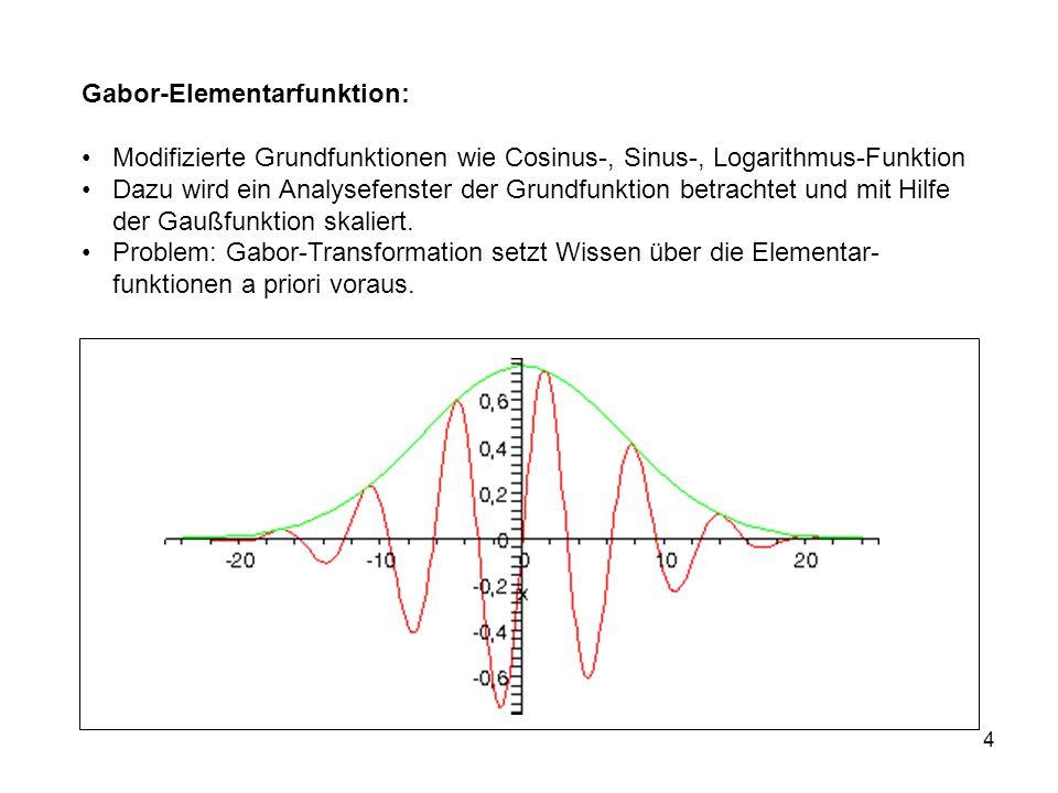 4 Gabor-Elementarfunktion: Modifizierte Grundfunktionen wie Cosinus-, Sinus-, Logarithmus-Funktion Dazu wird ein Analysefenster der Grundfunktion betrachtet und mit Hilfe der Gaußfunktion skaliert.