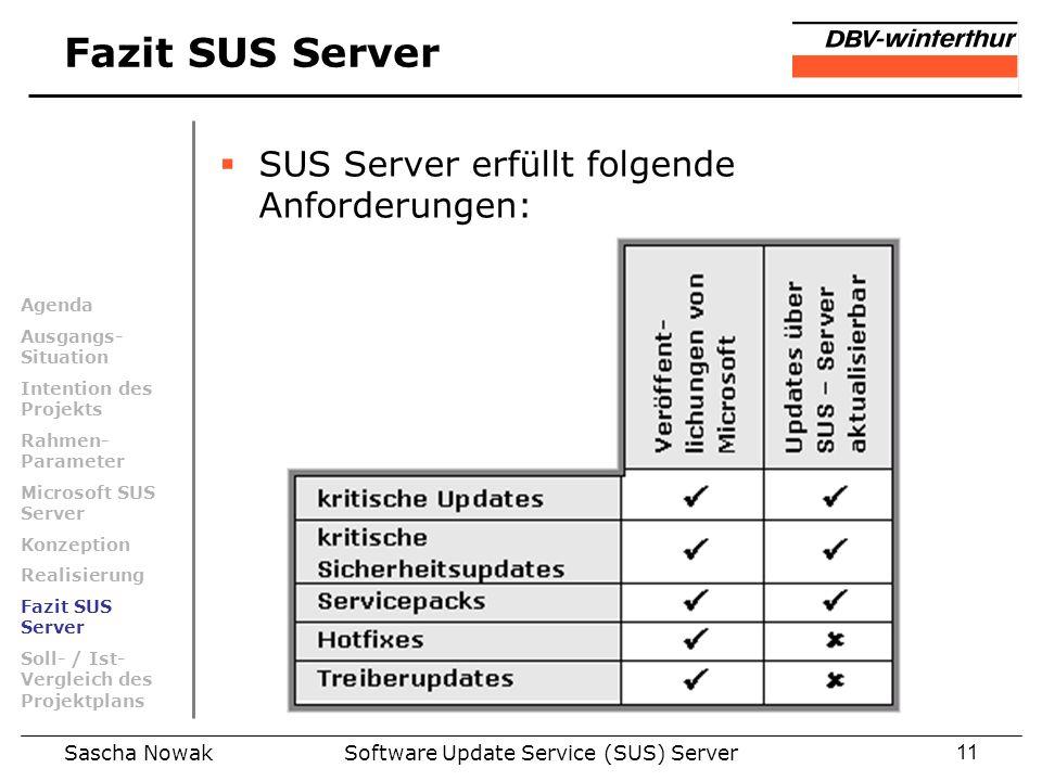 Sascha NowakSoftware Update Service (SUS) Server11 Fazit SUS Server SUS Server erfüllt folgende Anforderungen: Agenda Ausgangs- Situation Intention de