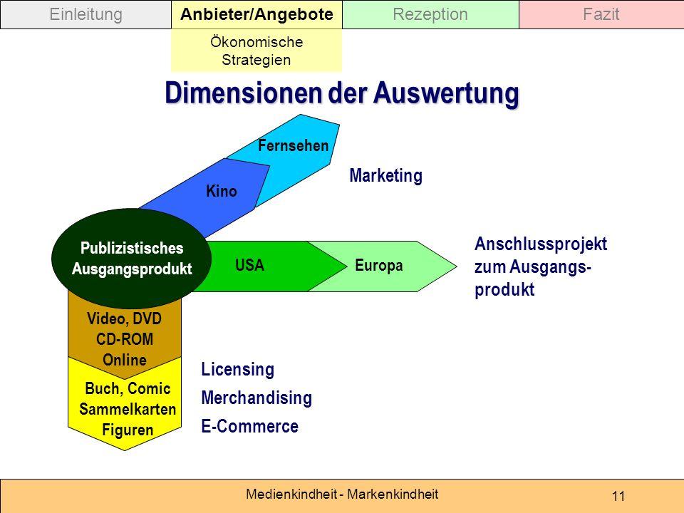Medienkindheit - Markenkindheit 11 Dimensionen der Auswertung Fernsehen Kino EuropaUSA Buch, Comic Sammelkarten Figuren Video, DVD CD-ROM Online Licen