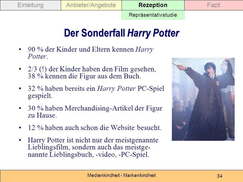 Medienkindheit - Markenkindheit 34 Der Sonderfall Harry Potter Repräsentativstudie EinleitungAnbieter/AngeboteRezeptionFazit 90 % der Kinder und Eltern kennen Harry Potter.