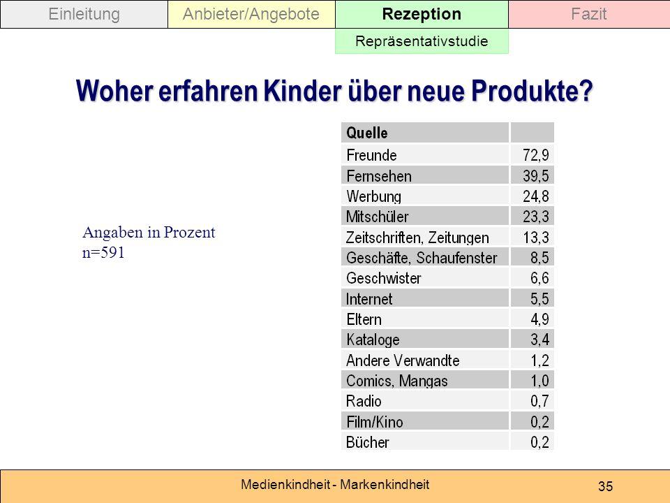 Medienkindheit - Markenkindheit 35 Woher erfahren Kinder über neue Produkte? Angaben in Prozent n=591 Repräsentativstudie EinleitungAnbieter/AngeboteR