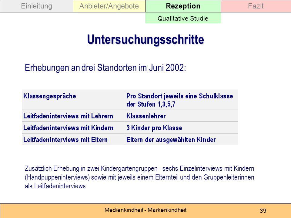 Medienkindheit - Markenkindheit 39 Untersuchungsschritte Erhebungen an drei Standorten im Juni 2002: Zusätzlich Erhebung in zwei Kindergartengruppen -