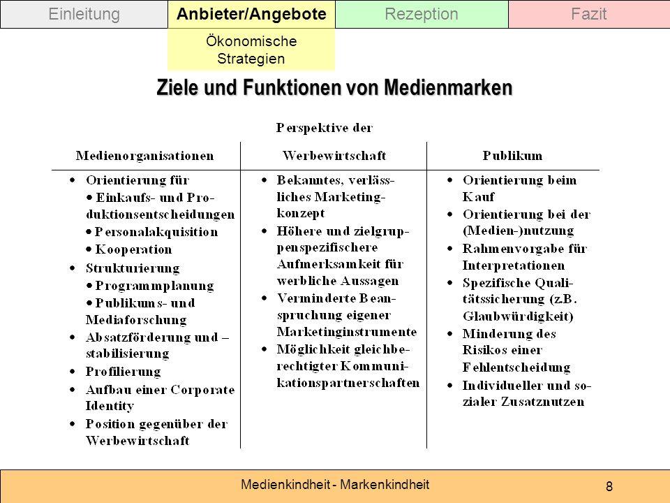 Medienkindheit - Markenkindheit 8 Ziele und Funktionen von Medienmarken EinleitungAnbieter/AngeboteRezeptionFazit Ökonomische Strategien