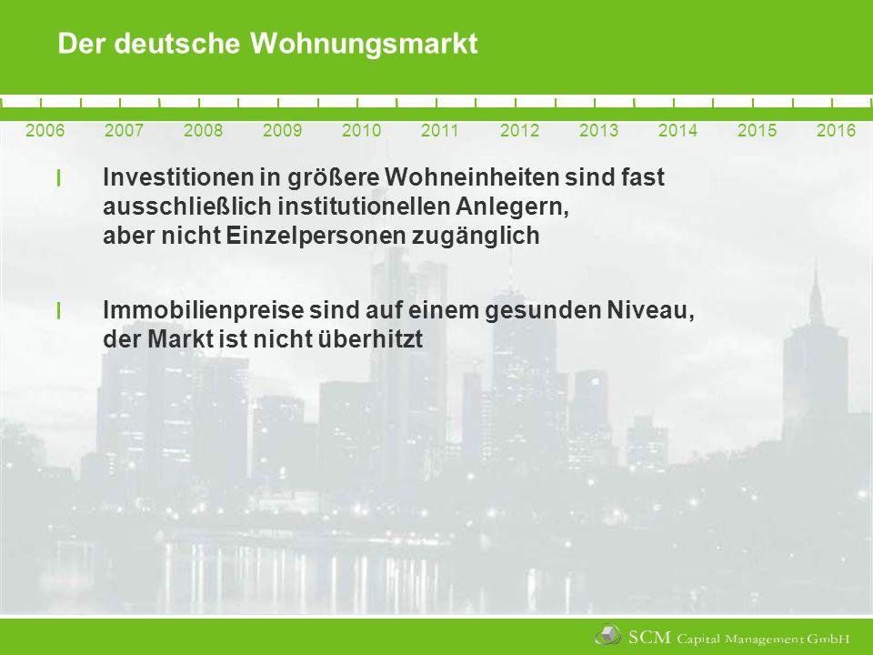 20062007200820092010201120122013201420152016 Der deutsche Wohnungsmarkt Investitionen in größere Wohneinheiten sind fast ausschließlich institutionellen Anlegern, aber nicht Einzelpersonen zugänglich Immobilienpreise sind auf einem gesunden Niveau, der Markt ist nicht überhitzt 20062007200820092010201120122013201420152016