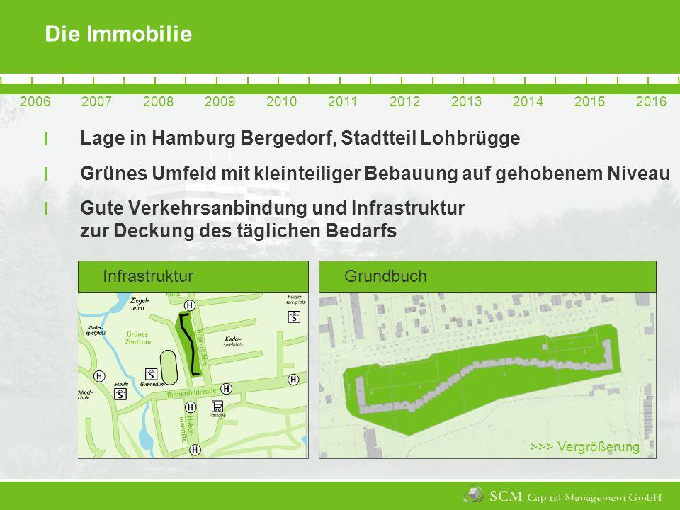 20062007200820092010201120122013201420152016 Die Immobilie Lage in Hamburg Bergedorf, Stadtteil Lohbrügge Grünes Umfeld mit kleinteiliger Bebauung auf gehobenem Niveau Gute Verkehrsanbindung und Infrastruktur zur Deckung des täglichen Bedarfs Grundbuch Infrastruktur >>> Vergrößerung
