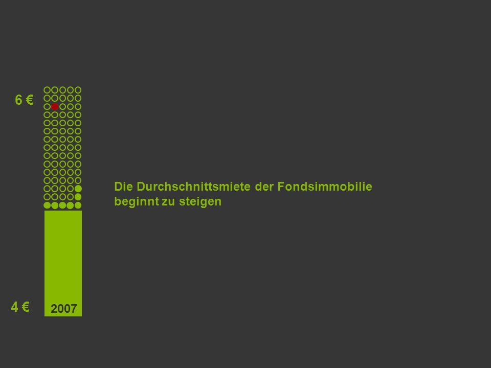 20062007200820092010201120122013201420152016 Bevölkerungsprognosen für Hamburg bis 2030 Der Standort Hamburg Quelle: Freie und Hansestadt Hamburg, Senatskanzlei 1.880.000 1.760.000 1.640.000 1.560.000 196020202005 Entwicklung und Prognosen Best Mid Worst