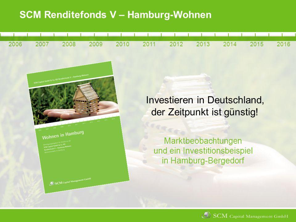 20062007200820092010201120122013201420152016 SCM Renditefonds V – Hamburg-Wohnen Investieren in Deutschland, der Zeitpunkt ist günstig.