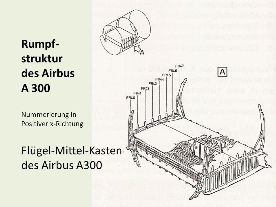 Rumpf- struktur des Airbus A 300 Nummerierung in Positiver x-Richtung Flügel-Mittel-Kasten des Airbus A300