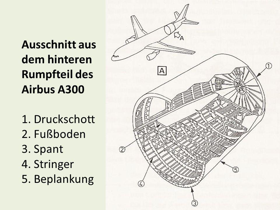 Konstruktiver Aufbau eines Flugzeugs Ausschnitt aus dem hinteren Rumpfteil des Airbus A300 1. Druckschott 2. Fußboden 3. Spant 4. Stringer 5. Beplanku