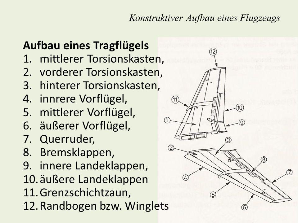 Konstruktiver Aufbau eines Flugzeugs Aufbau eines Tragflügels 1.mittlerer Torsionskasten, 2.vorderer Torsionskasten, 3.hinterer Torsionskasten, 4.innr