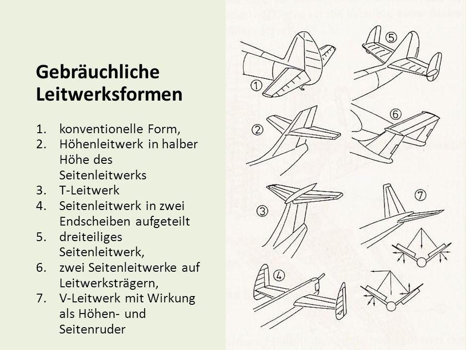 Gebräuchliche Leitwerksformen 1.konventionelle Form, 2.Höhenleitwerk in halber Höhe des Seitenleitwerks 3.T-Leitwerk 4.Seitenleitwerk in zwei Endschei