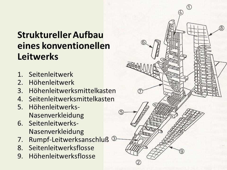 Struktureller Aufbau eines konventionellen Leitwerks 1.Seitenleitwerk 2.Höhenleitwerk 3.Höhenleitwerksmittelkasten 4.Seitenleitwerksmittelkasten 5.Höh