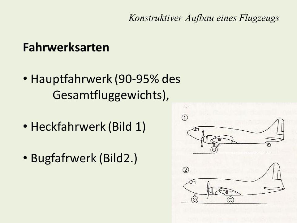 Konstruktiver Aufbau eines Flugzeugs Fahrwerksarten Hauptfahrwerk (90-95% des Gesamtfluggewichts), Heckfahrwerk (Bild 1) Bugfafrwerk (Bild2.)