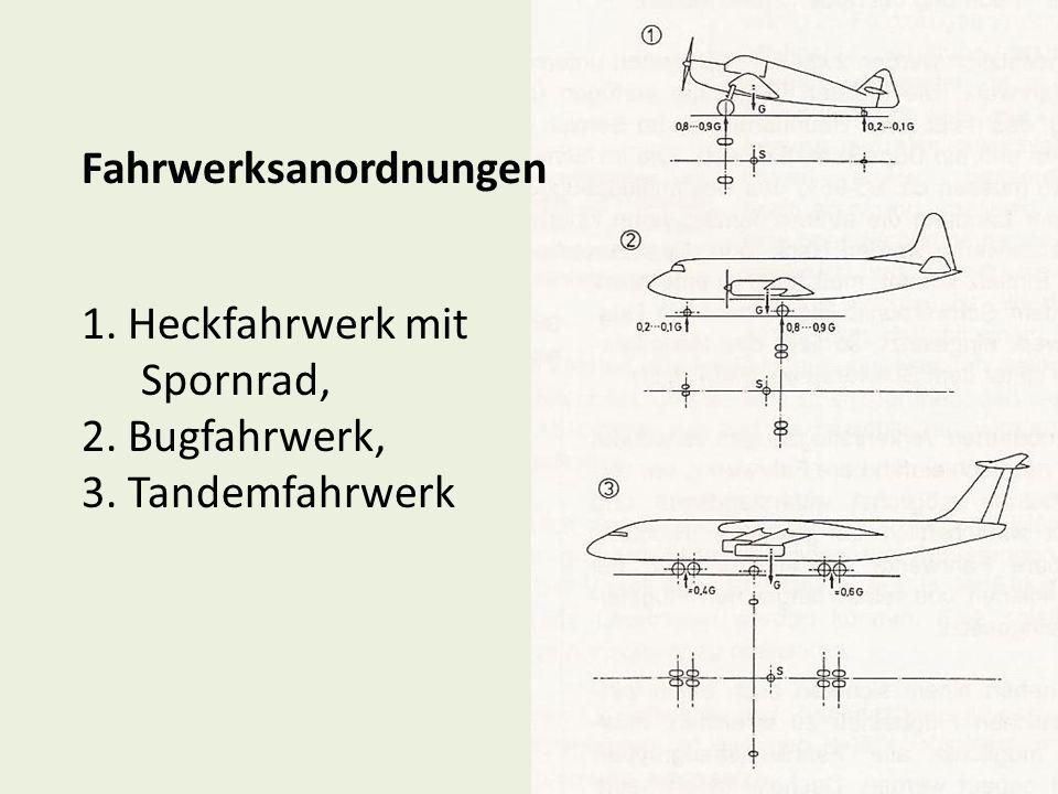 Fahrwerksanordnungen 1. Heckfahrwerk mit Spornrad, 2. Bugfahrwerk, 3. Tandemfahrwerk