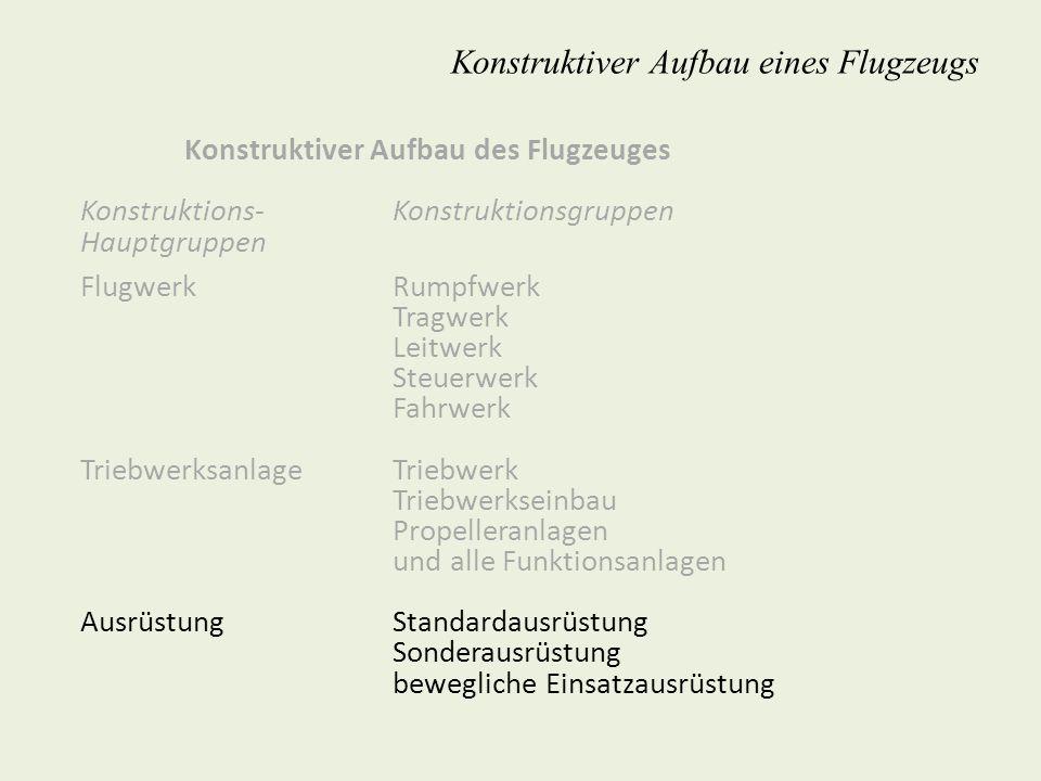 Konstruktiver Aufbau eines Flugzeugs Konstruktiver Aufbau des Flugzeuges Konstruktions-Konstruktionsgruppen Hauptgruppen FlugwerkRumpfwerk Tragwerk Le