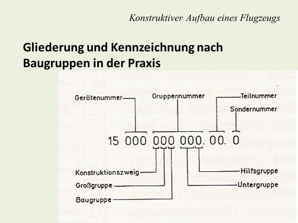 Gliederung und Kennzeichnung nach Baugruppen in der Praxis Konstruktiver Aufbau eines Flugzeugs