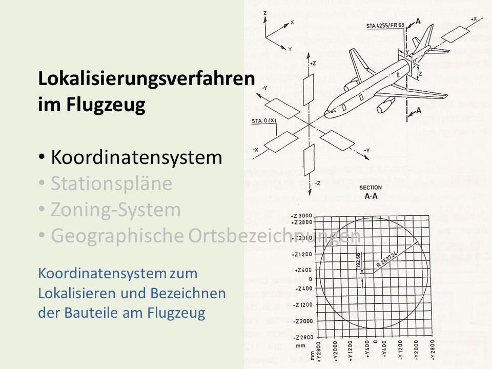 Lokalisierungsverfahren im Flugzeug Koordinatensystem Stationspläne Zoning-System Geographische Ortsbezeichnungen Koordinatensystem zum Lokalisieren u