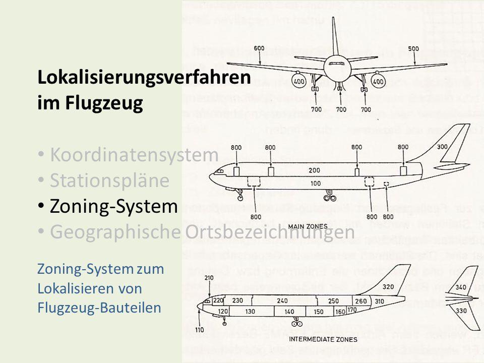 Lokalisierungsverfahren im Flugzeug Koordinatensystem Stationspläne Zoning-System Geographische Ortsbezeichnungen Zoning-System zum Lokalisieren von F