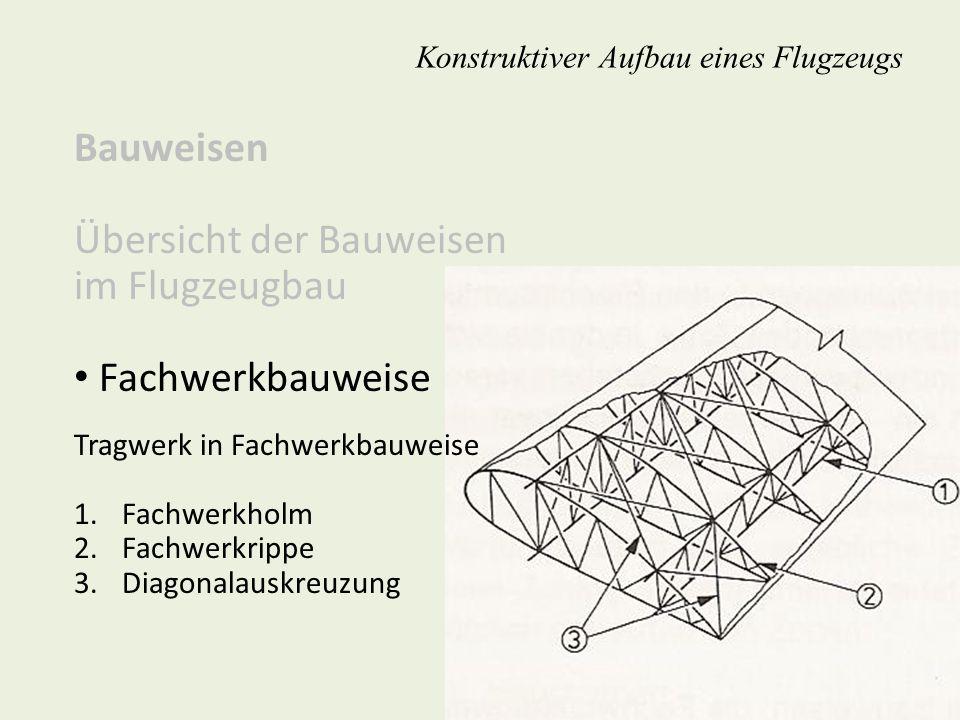 Bauweisen Übersicht der Bauweisen im Flugzeugbau Fachwerkbauweise Tragwerk in Fachwerkbauweise 1.Fachwerkholm 2.Fachwerkrippe 3.Diagonalauskreuzung Ko