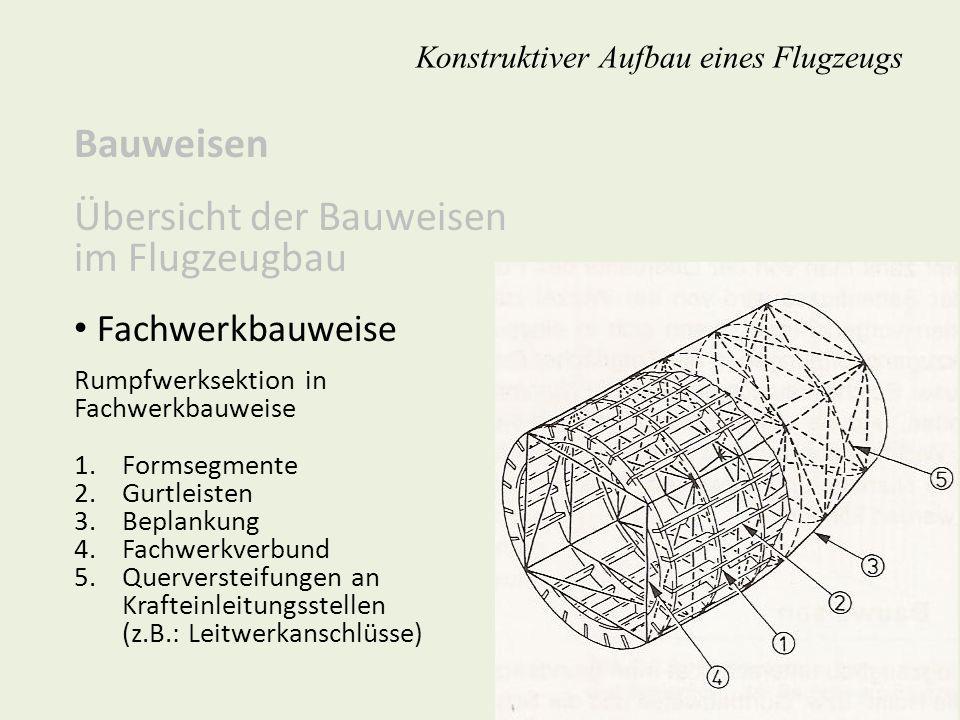 Bauweisen Übersicht der Bauweisen im Flugzeugbau Fachwerkbauweise Rumpfwerksektion in Fachwerkbauweise 1.Formsegmente 2.Gurtleisten 3.Beplankung 4.Fac