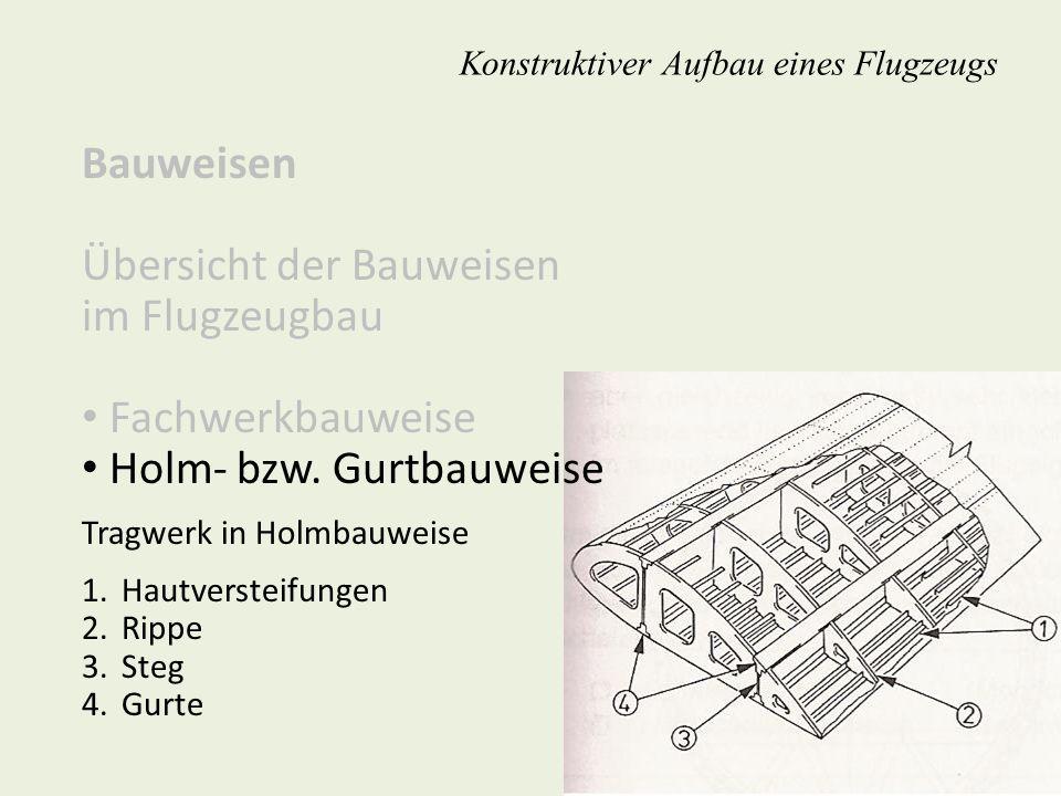 Bauweisen Übersicht der Bauweisen im Flugzeugbau Fachwerkbauweise Holm- bzw. Gurtbauweise Tragwerk in Holmbauweise 1.Hautversteifungen 2.Rippe 3.Steg