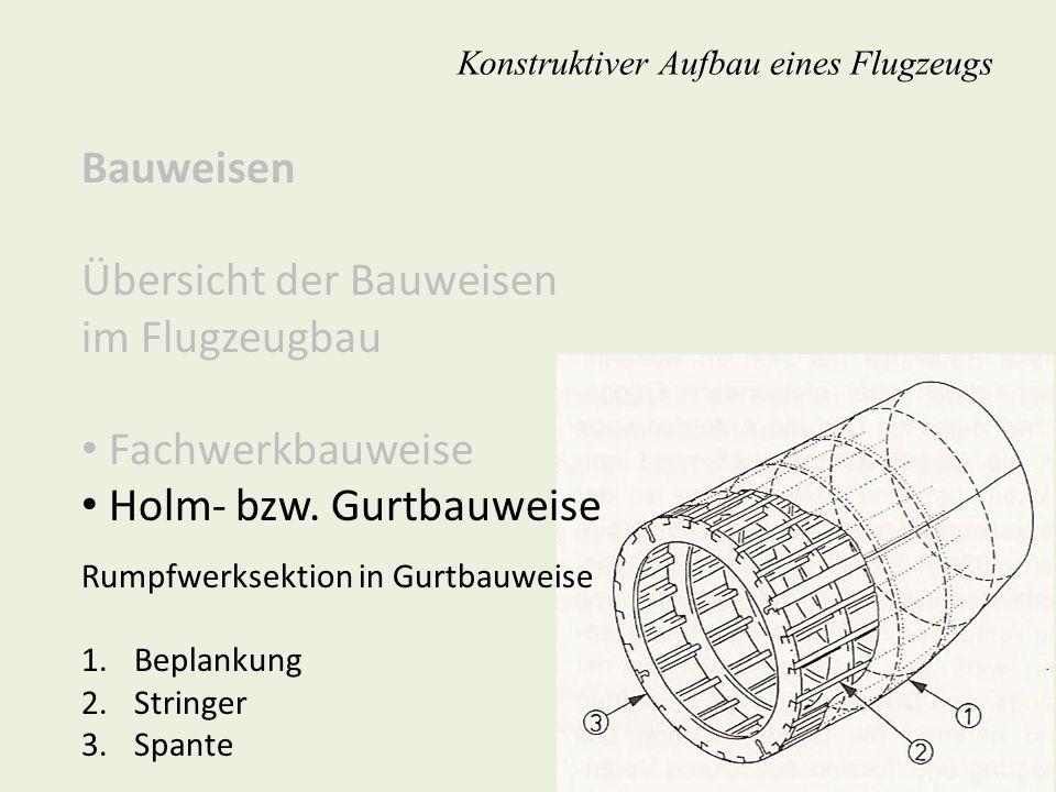 Bauweisen Übersicht der Bauweisen im Flugzeugbau Fachwerkbauweise Holm- bzw. Gurtbauweise Rumpfwerksektion in Gurtbauweise 1.Beplankung 2.Stringer 3.S