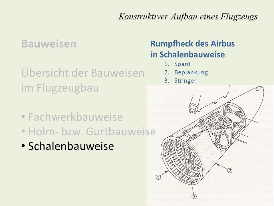 Bauweisen Übersicht der Bauweisen im Flugzeugbau Fachwerkbauweise Holm- bzw. Gurtbauweise Schalenbauweise Konstruktiver Aufbau eines Flugzeugs Rumpfhe