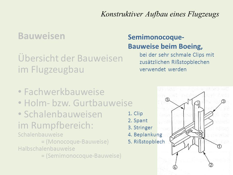 Bauweisen Übersicht der Bauweisen im Flugzeugbau Fachwerkbauweise Holm- bzw. Gurtbauweise Schalenbauweisen im Rumpfbereich: Schalenbauweise = (Monocoq