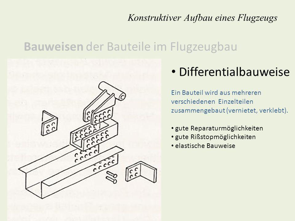 Differentialbauweise Ein Bauteil wird aus mehreren verschiedenen Einzelteilen zusammengebaut (vernietet, verklebt). gute Reparaturmöglichkeiten gute R