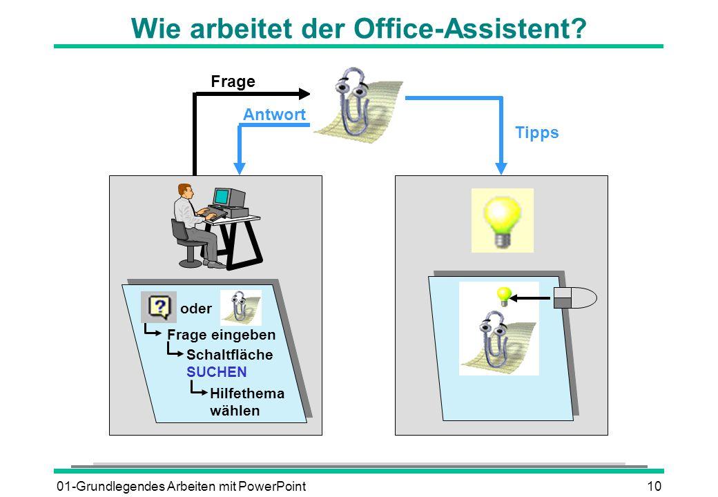 01-Grundlegendes Arbeiten mit PowerPoint10 Wie arbeitet der Office-Assistent? Frage Antwort Tipps Frage eingeben Schaltfläche SUCHEN Hilfethema wählen