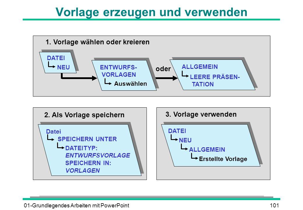 01-Grundlegendes Arbeiten mit PowerPoint101 Vorlage erzeugen und verwenden 1. Vorlage wählen oder kreieren DATEI NEU ENTWURFS- VORLAGEN Auswählen ALLG