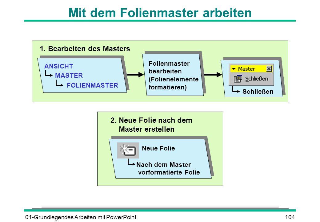 01-Grundlegendes Arbeiten mit PowerPoint104 Mit dem Folienmaster arbeiten ANSICHT MASTER FOLIENMASTER Folienmaster bearbeiten (Folienelemente formatie