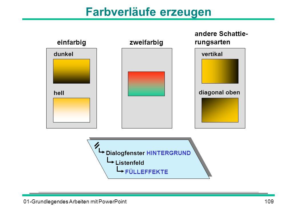 01-Grundlegendes Arbeiten mit PowerPoint109 Farbverläufe erzeugen einfarbigzweifarbig andere Schattie- rungsarten dunkel hell vertikal diagonal oben D