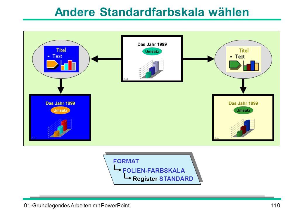 01-Grundlegendes Arbeiten mit PowerPoint110 Andere Standardfarbskala wählen FORMAT Register STANDARD FOLIEN-FARBSKALA