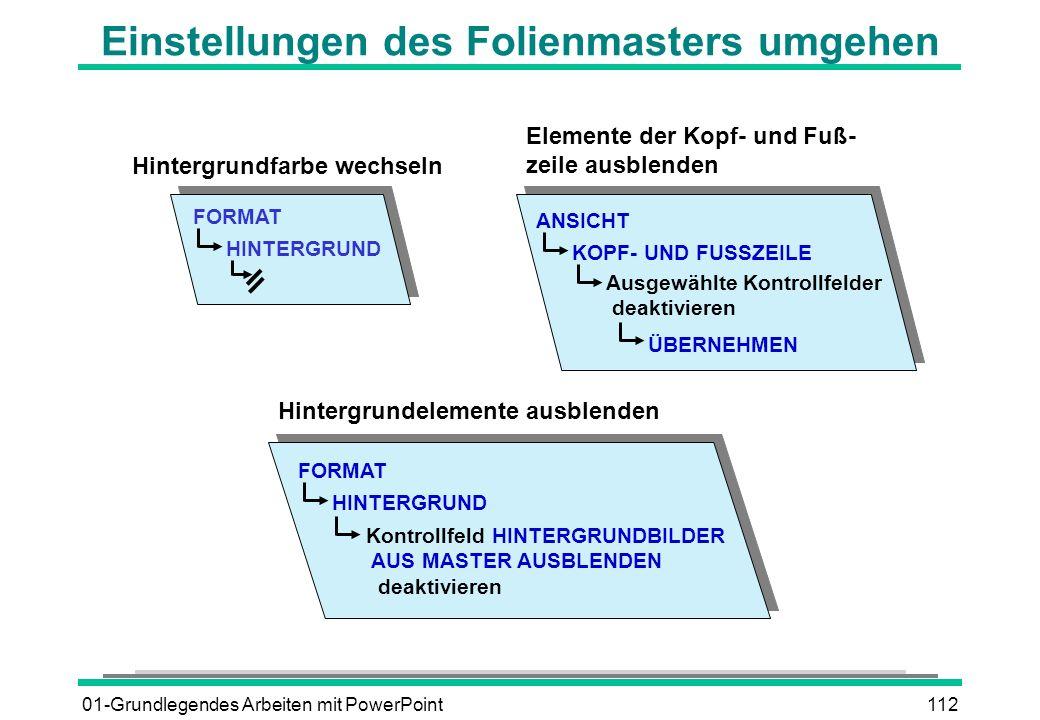 01-Grundlegendes Arbeiten mit PowerPoint112 Einstellungen des Folienmasters umgehen FORMAT HINTERGRUND Hintergrundfarbe wechseln ANSICHT KOPF- UND FUS