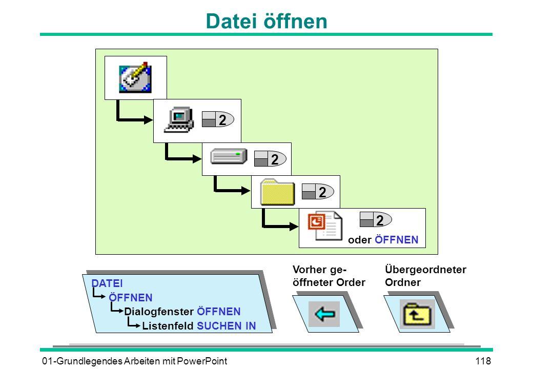 01-Grundlegendes Arbeiten mit PowerPoint118 Datei öffnen DATEI ÖFFNEN Dialogfenster ÖFFNEN Listenfeld SUCHEN IN Vorher ge- öffneter Order Übergeordnet