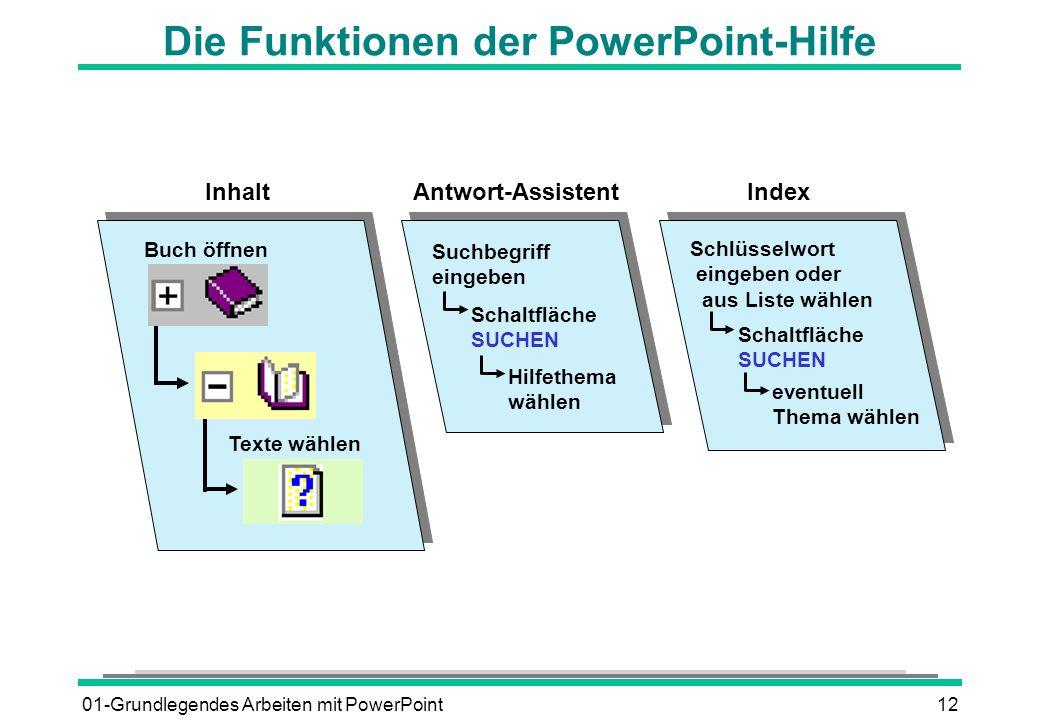 01-Grundlegendes Arbeiten mit PowerPoint12 Die Funktionen der PowerPoint-Hilfe Inhalt Buch öffnen Texte wählen Antwort-Assistent Schaltfläche SUCHEN H