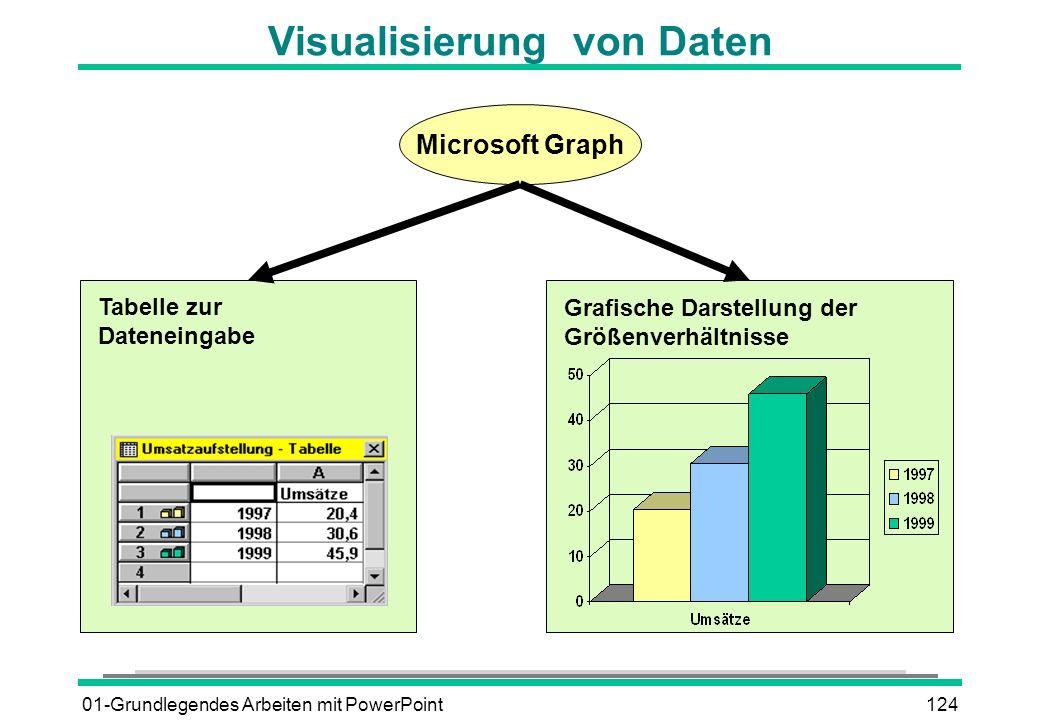 01-Grundlegendes Arbeiten mit PowerPoint124 Visualisierung von Daten Grafische Darstellung der Größenverhältnisse Tabelle zur Dateneingabe Microsoft G