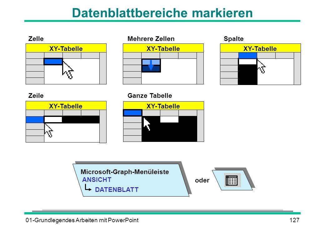 01-Grundlegendes Arbeiten mit PowerPoint127 Datenblattbereiche markieren DATENBLATT Microsoft-Graph-Menüleiste ANSICHT oder XY-Tabelle ZelleMehrere Ze