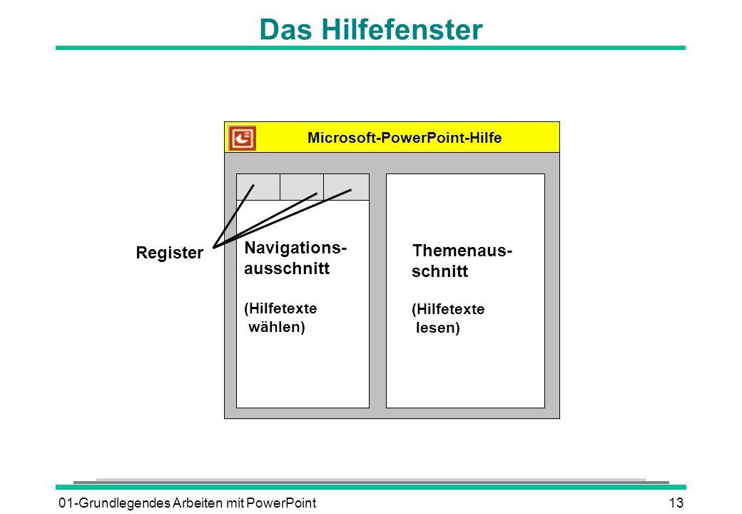 01-Grundlegendes Arbeiten mit PowerPoint13 Das Hilfefenster Microsoft-PowerPoint-Hilfe Navigations- ausschnitt (Hilfetexte wählen) Themenaus- schnitt