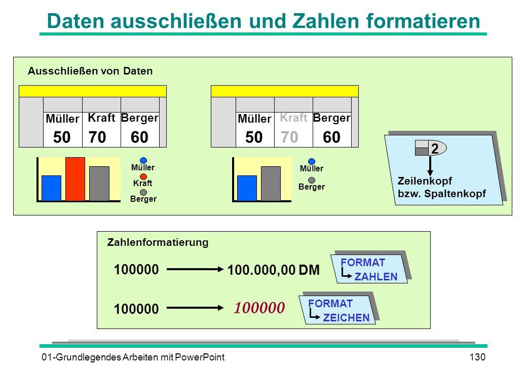 01-Grundlegendes Arbeiten mit PowerPoint130 Daten ausschließen und Zahlen formatieren Müller KraftBerger 507060 Müller KraftBerger 507060 Müller Kraft