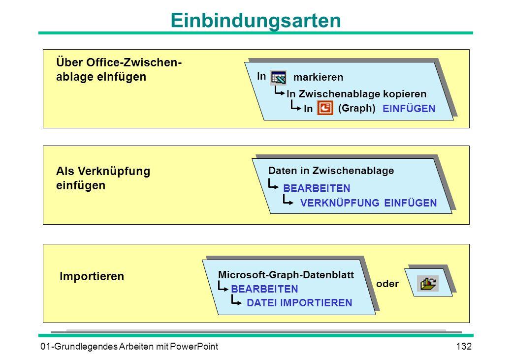 01-Grundlegendes Arbeiten mit PowerPoint132 Einbindungsarten Microsoft-Graph-Datenblatt BEARBEITEN DATEI IMPORTIEREN oder Importieren Über Office-Zwis
