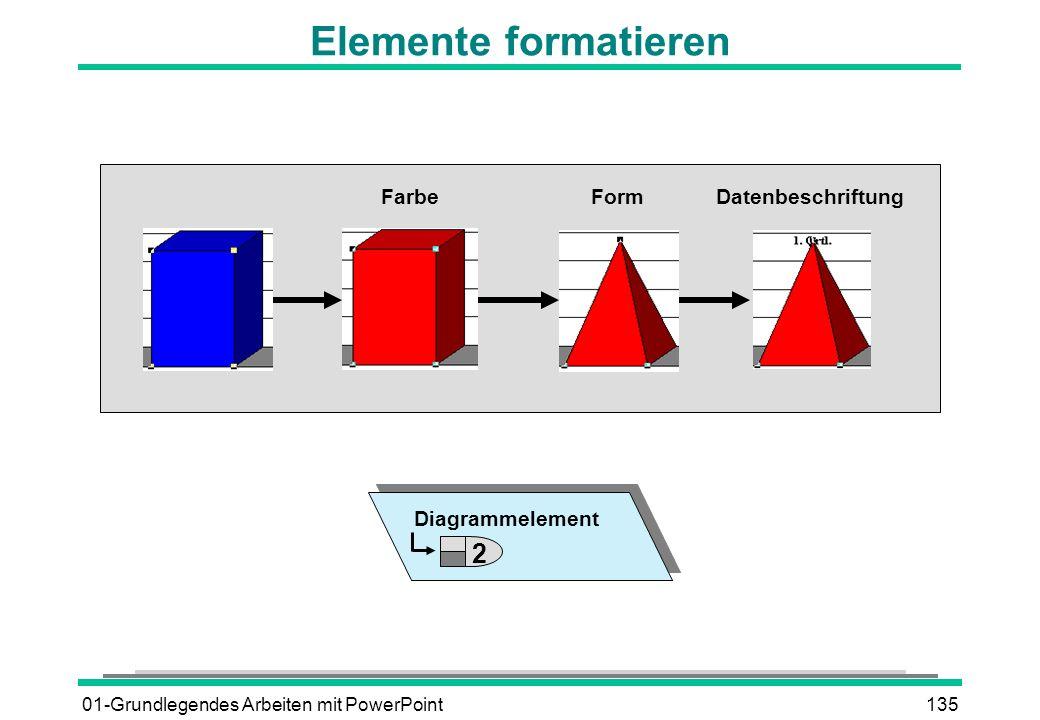 01-Grundlegendes Arbeiten mit PowerPoint135 Elemente formatieren Diagrammelement FarbeFormDatenbeschriftung 2