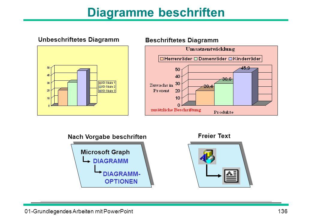 01-Grundlegendes Arbeiten mit PowerPoint136 Diagramme beschriften Beschriftetes Diagramm Unbeschriftetes Diagramm DIAGRAMM DIAGRAMM- OPTIONEN Microsof