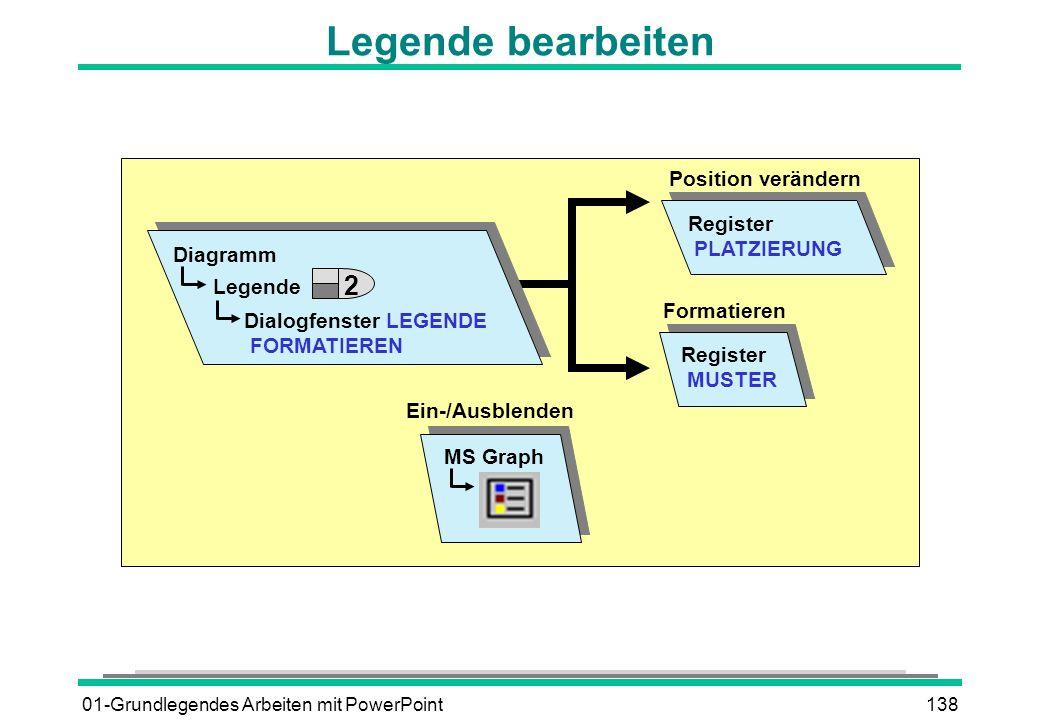 01-Grundlegendes Arbeiten mit PowerPoint138 Legende bearbeiten Diagramm Legende Dialogfenster LEGENDE FORMATIEREN Register PLATZIERUNG Position veränd
