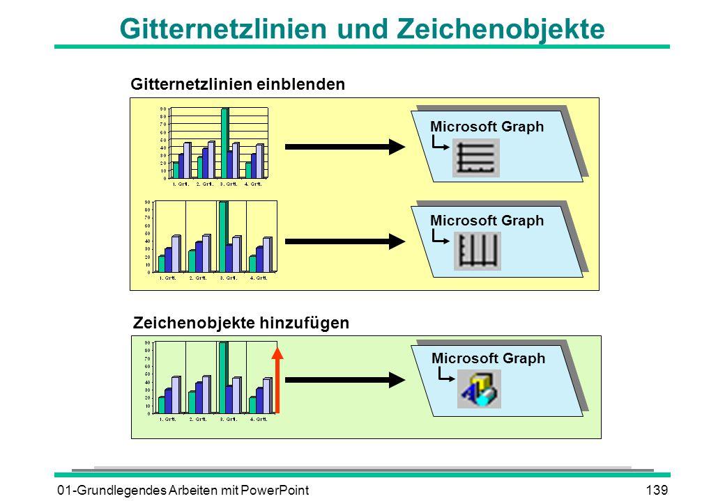 01-Grundlegendes Arbeiten mit PowerPoint139 Gitternetzlinien und Zeichenobjekte Microsoft Graph Gitternetzlinien einblenden Zeichenobjekte hinzufügen