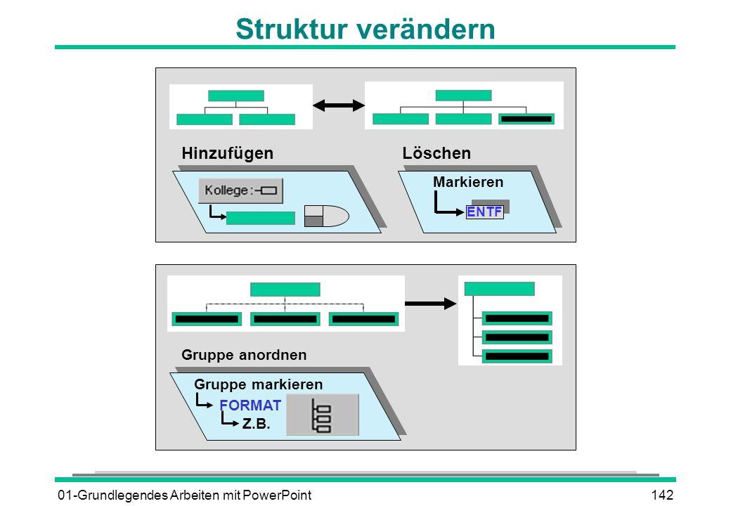 01-Grundlegendes Arbeiten mit PowerPoint142 Struktur verändern ENTF HinzufügenLöschen Markieren Gruppe markieren FORMAT Z.B. Gruppe anordnen