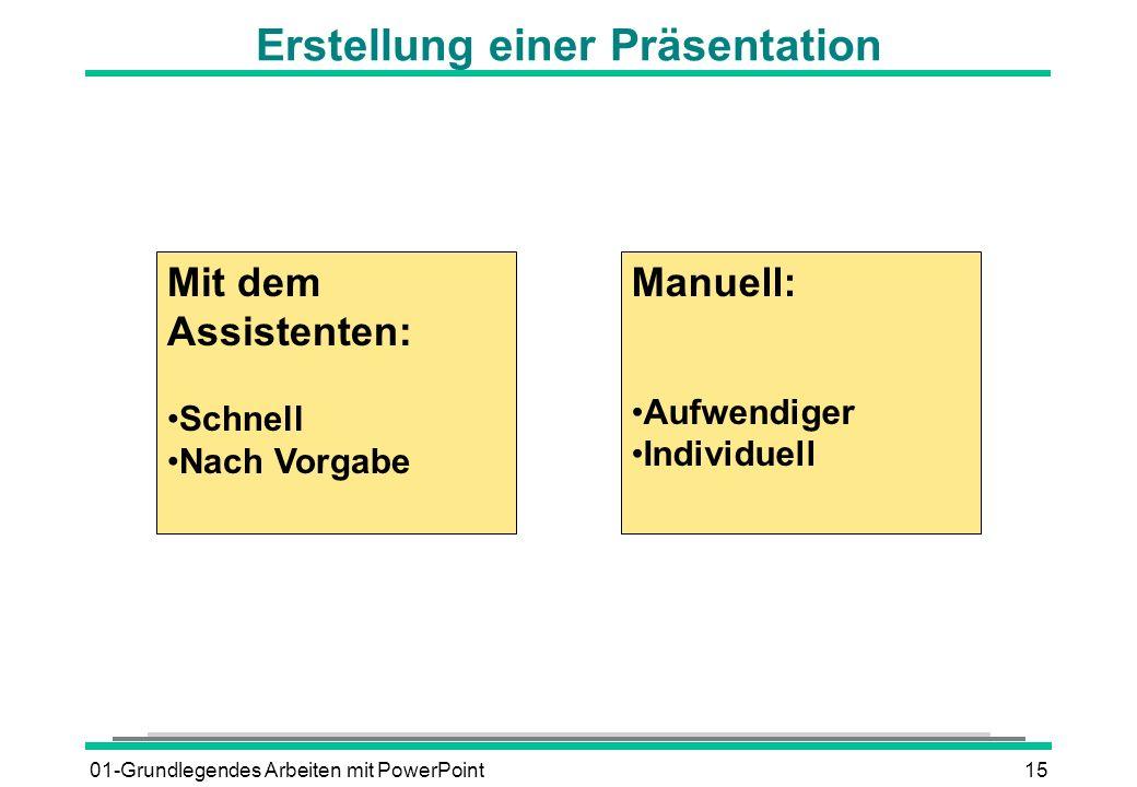 01-Grundlegendes Arbeiten mit PowerPoint15 Manuell: Aufwendiger Individuell Mit dem Assistenten: Schnell Nach Vorgabe Erstellung einer Präsentation